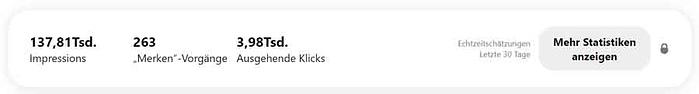 Screenshot Pinterest-Analytics bzw. Pin-Statistik