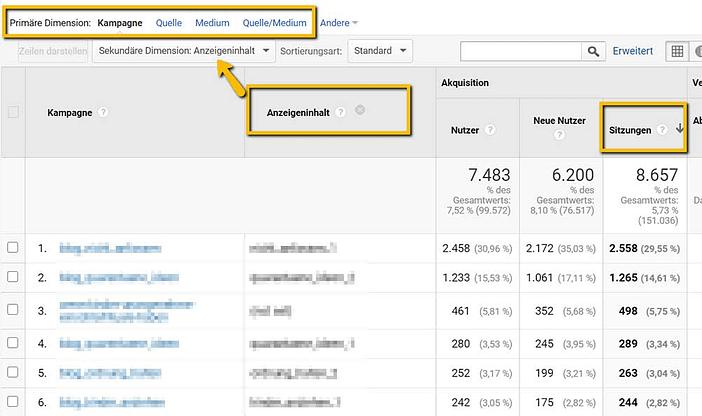 Screenshot Google Analytics Bericht alle Kampagnen, UTM-Parameter