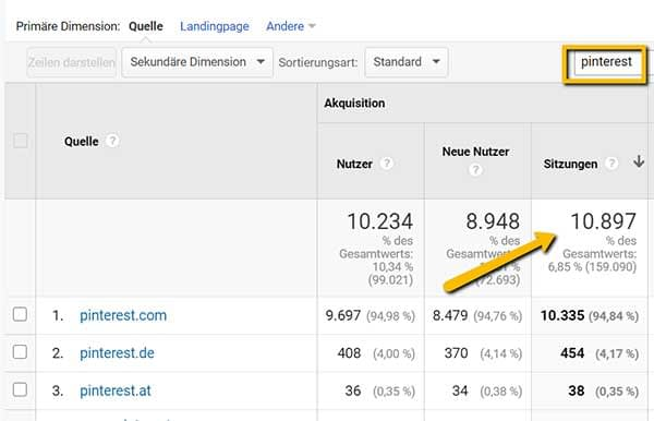 Screenshot Google Analytics, Traffic Pinterest